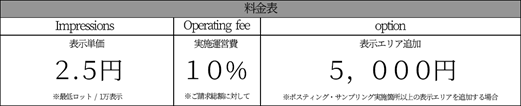 配信メディアLP料金表